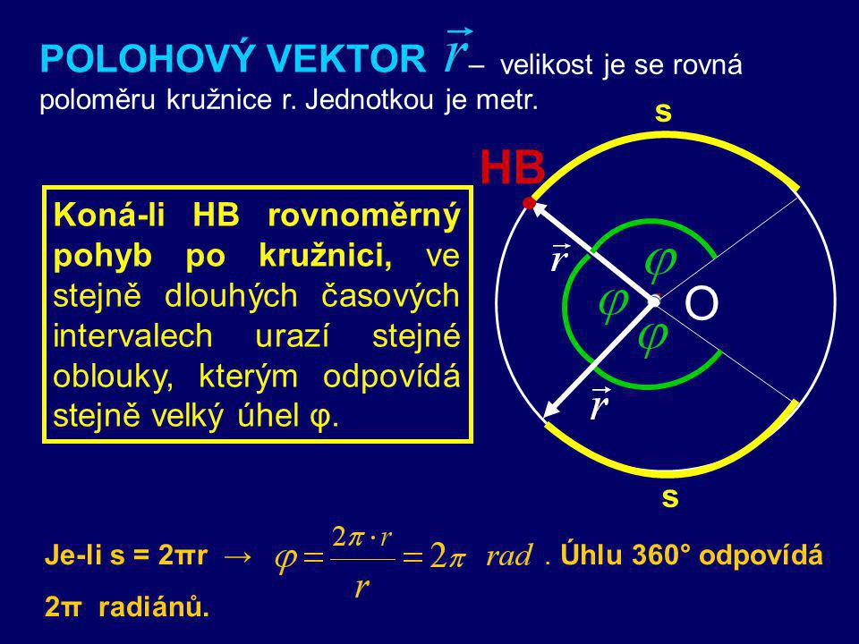 O HB. s. POLOHOVÝ VEKTOR. – velikost je se rovná poloměru kružnice r. Jednotkou je metr.
