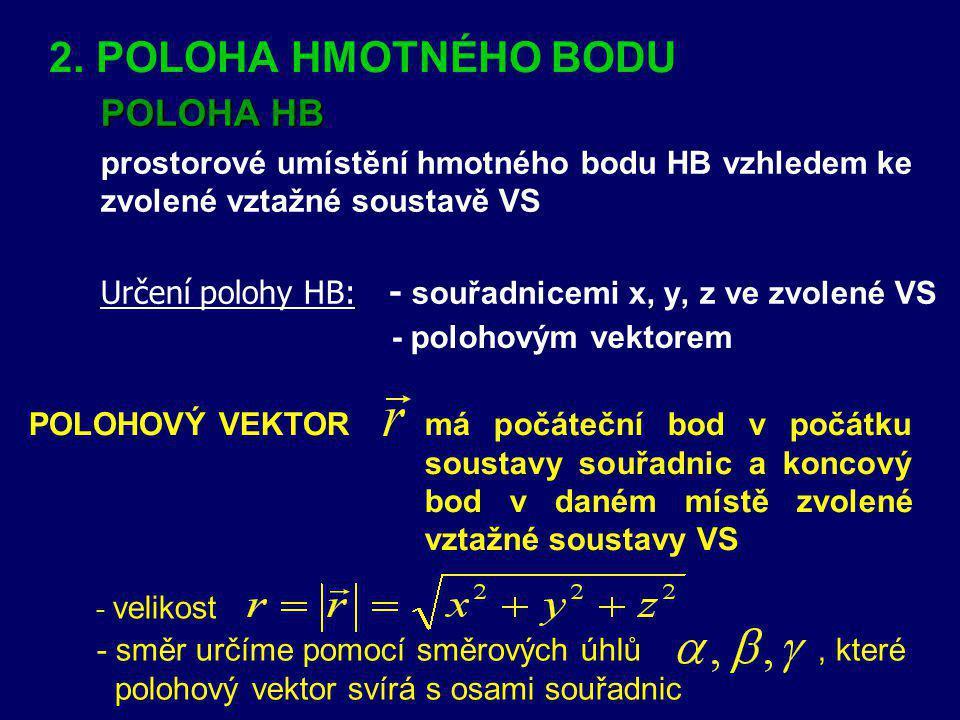 2. POLOHA HMOTNÉHO BODU POLOHA HB