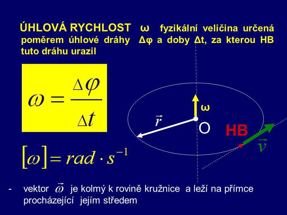 ÚHLOVÁ RYCHLOST ω fyzikální veličina určená poměrem úhlové dráhy Δφ a doby Δt, za kterou HB tuto dráhu urazil.