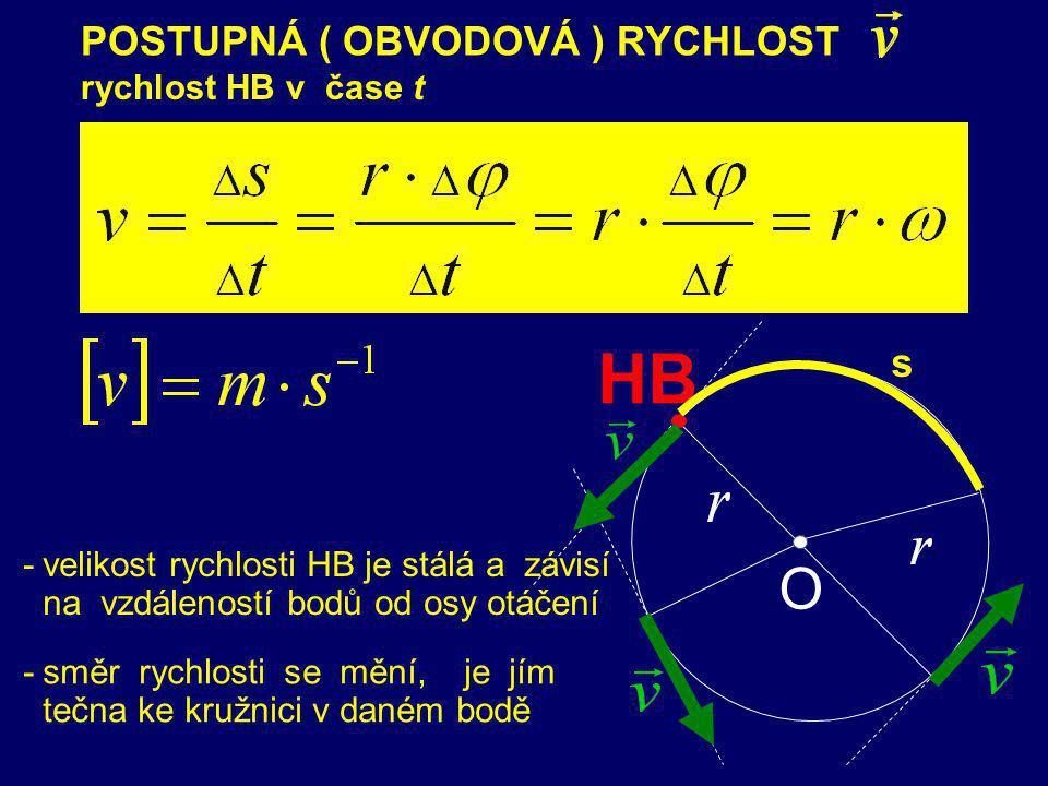 HB O POSTUPNÁ ( OBVODOVÁ ) RYCHLOST s rychlost HB v čase t