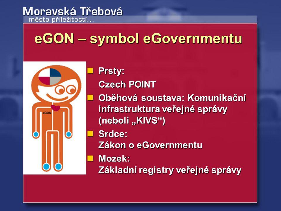 eGON – symbol eGovernmentu