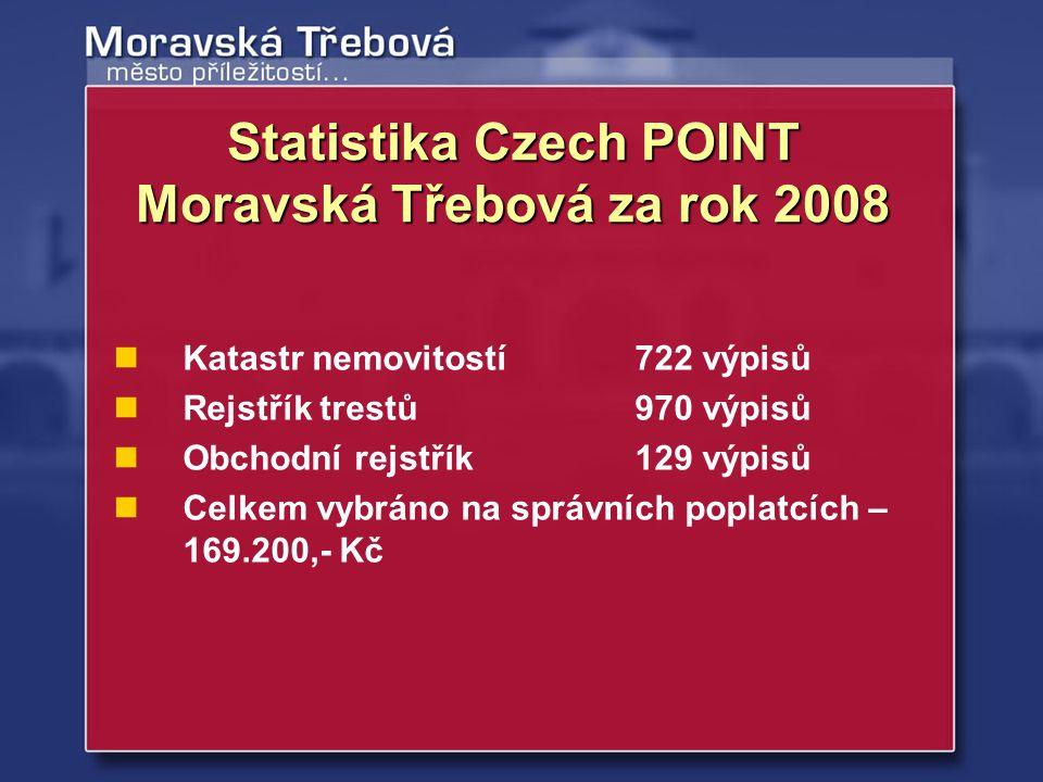 Statistika Czech POINT Moravská Třebová za rok 2008