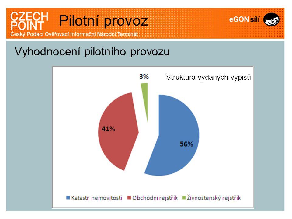 Vyhodnocení pilotního provozu