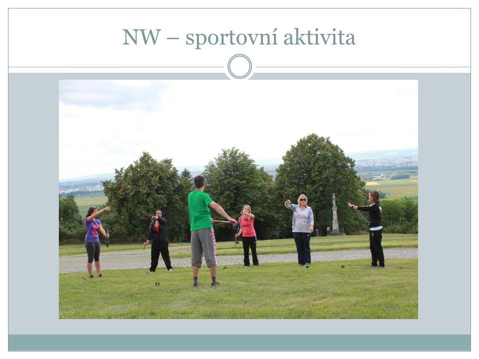 NW – sportovní aktivita