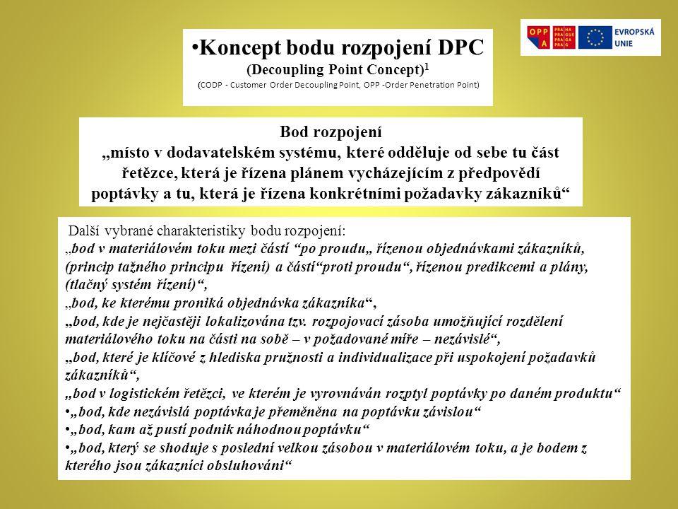 Koncept bodu rozpojení DPC (Decoupling Point Concept)1