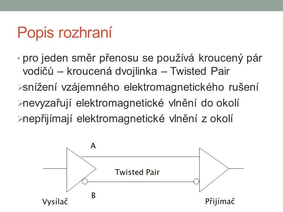 Popis rozhraní pro jeden směr přenosu se používá kroucený pár vodičů – kroucená dvojlinka – Twisted Pair.