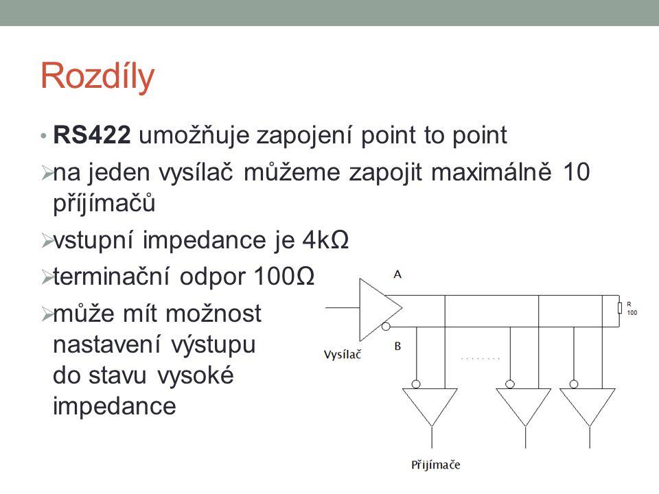 Rozdíly RS422 umožňuje zapojení point to point
