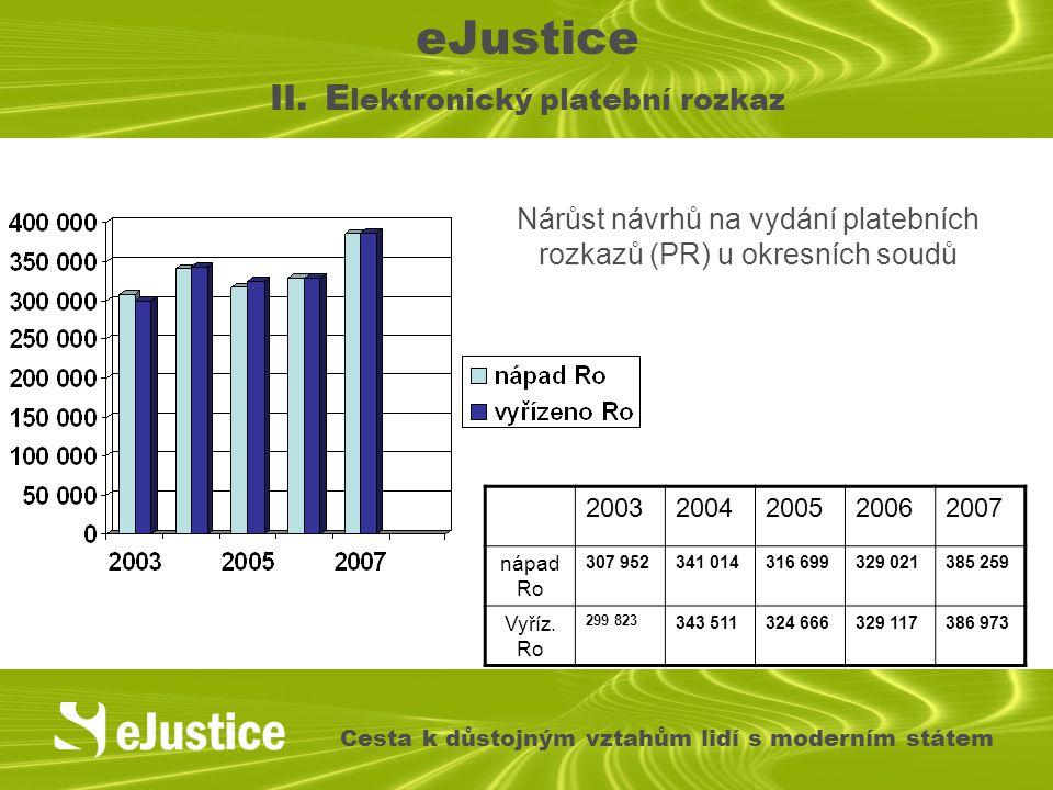 eJustice II. Elektronický platební rozkaz