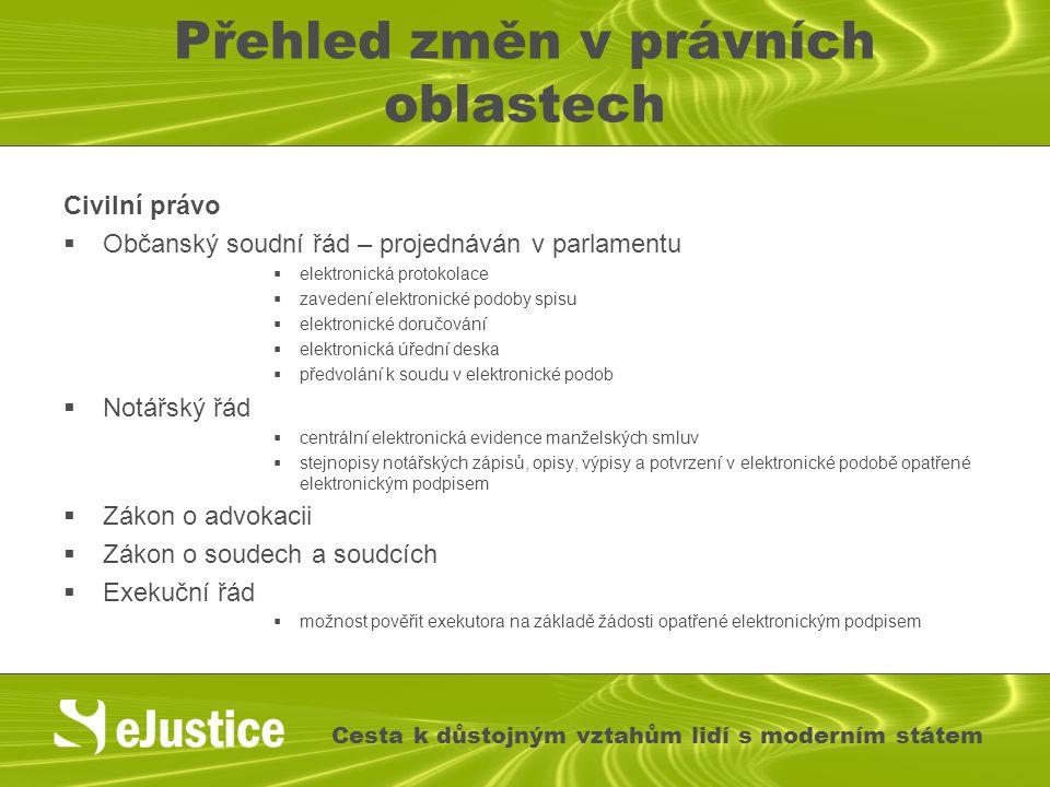 Přehled změn v právních oblastech