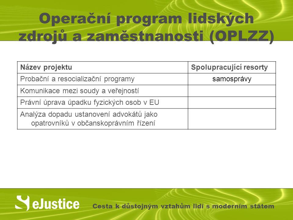 Operační program lidských zdrojů a zaměstnanosti (OPLZZ)