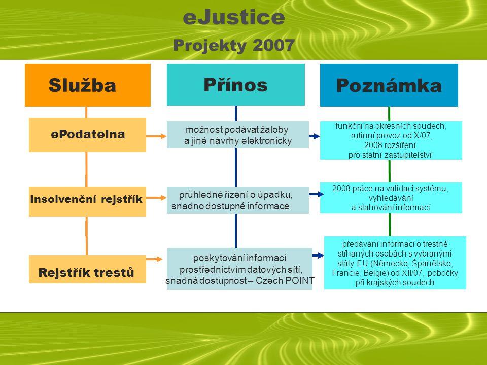 eJustice Přínos Poznámka Služba Projekty 2007 ePodatelna