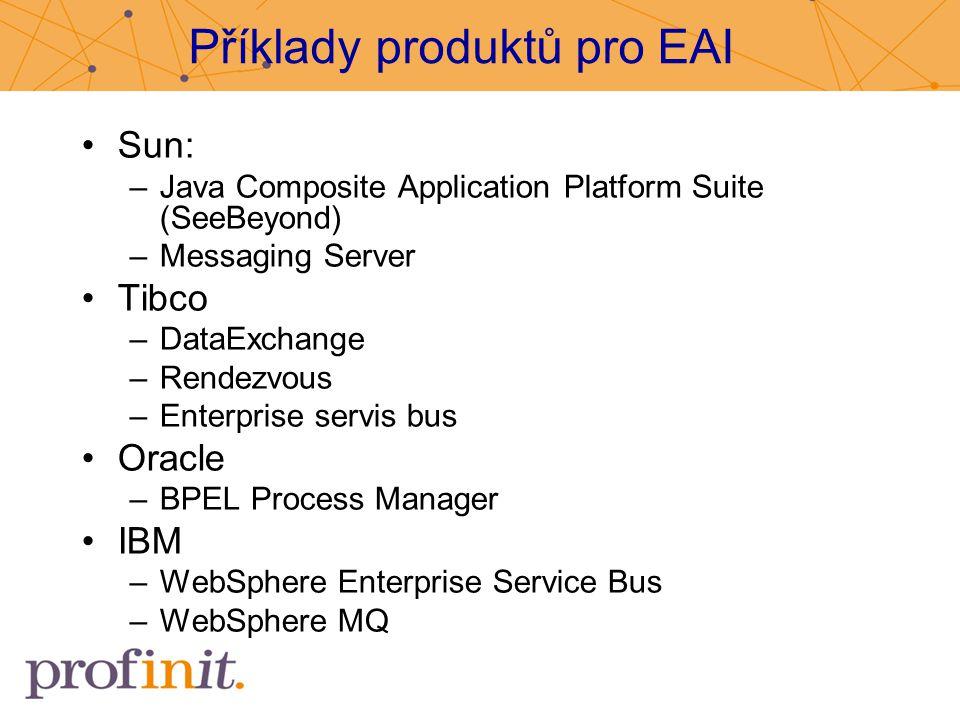 Příklady produktů pro EAI