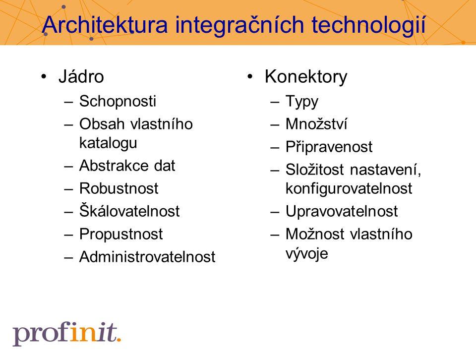 Architektura integračních technologií
