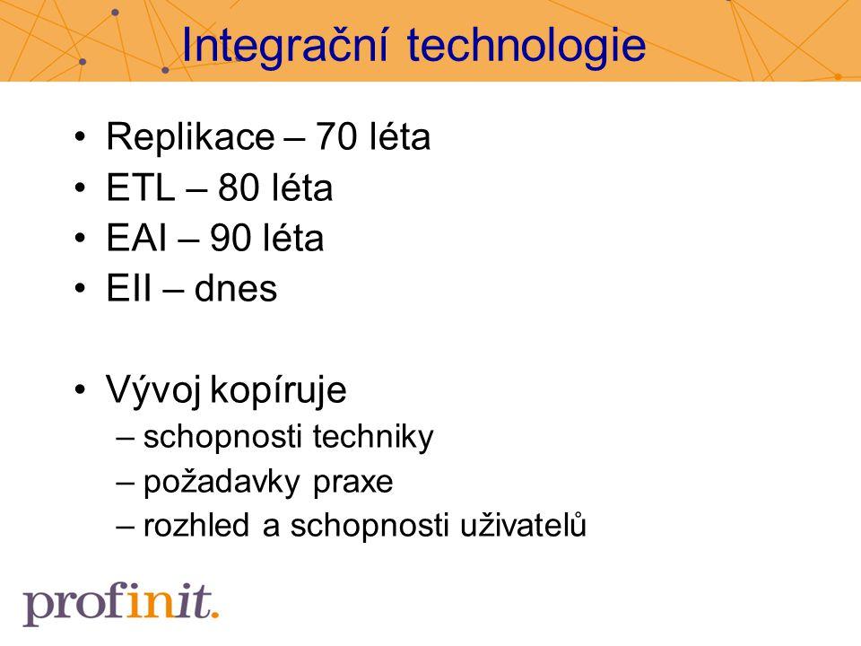 Integrační technologie