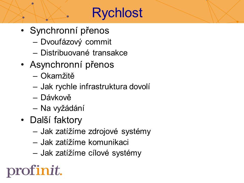 Rychlost Synchronní přenos Asynchronní přenos Další faktory