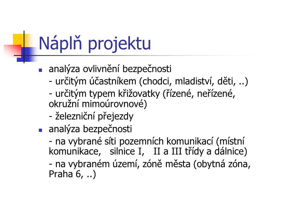 Náplň projektu analýza ovlivnění bezpečnosti