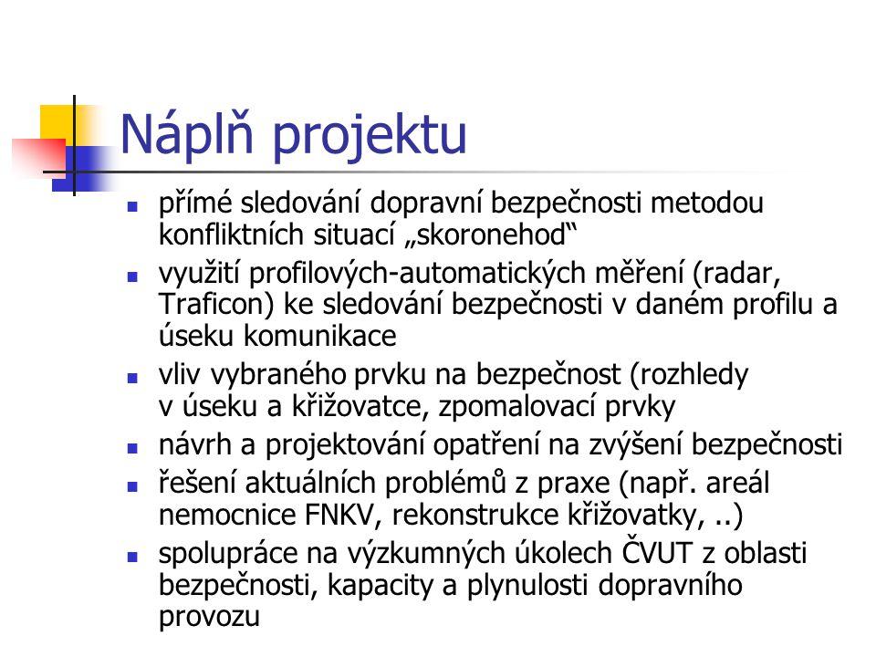 """Náplň projektu přímé sledování dopravní bezpečnosti metodou konfliktních situací """"skoronehod"""