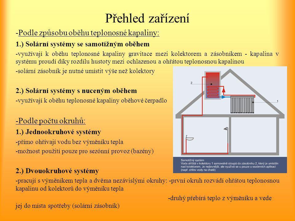Přehled zařízení Podle způsobu oběhu teplonosné kapaliny:
