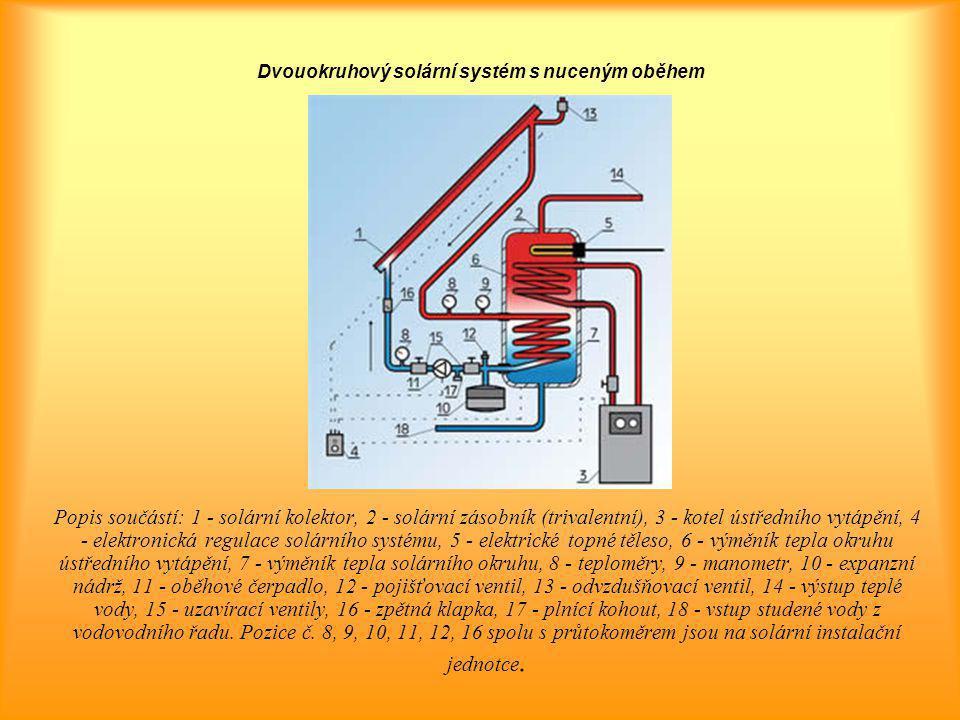 Dvouokruhový solární systém s nuceným oběhem