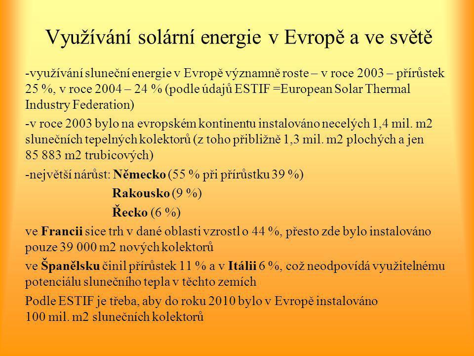 Využívání solární energie v Evropě a ve světě