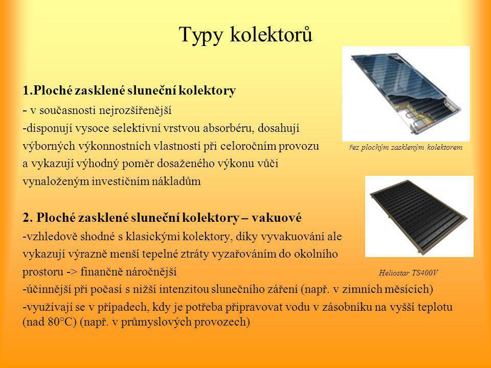 Typy kolektorů 1.Ploché zasklené sluneční kolektory