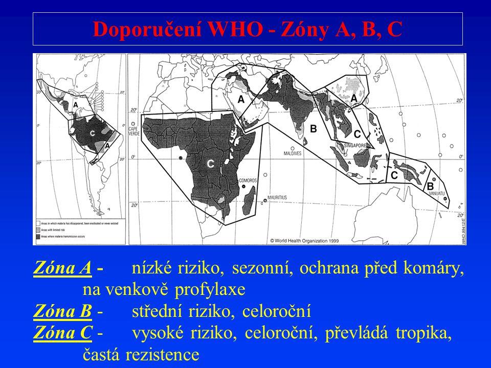 Doporučení WHO - Zóny A, B, C