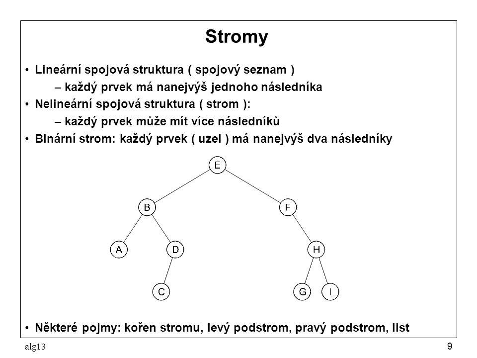 Stromy Lineární spojová struktura ( spojový seznam )