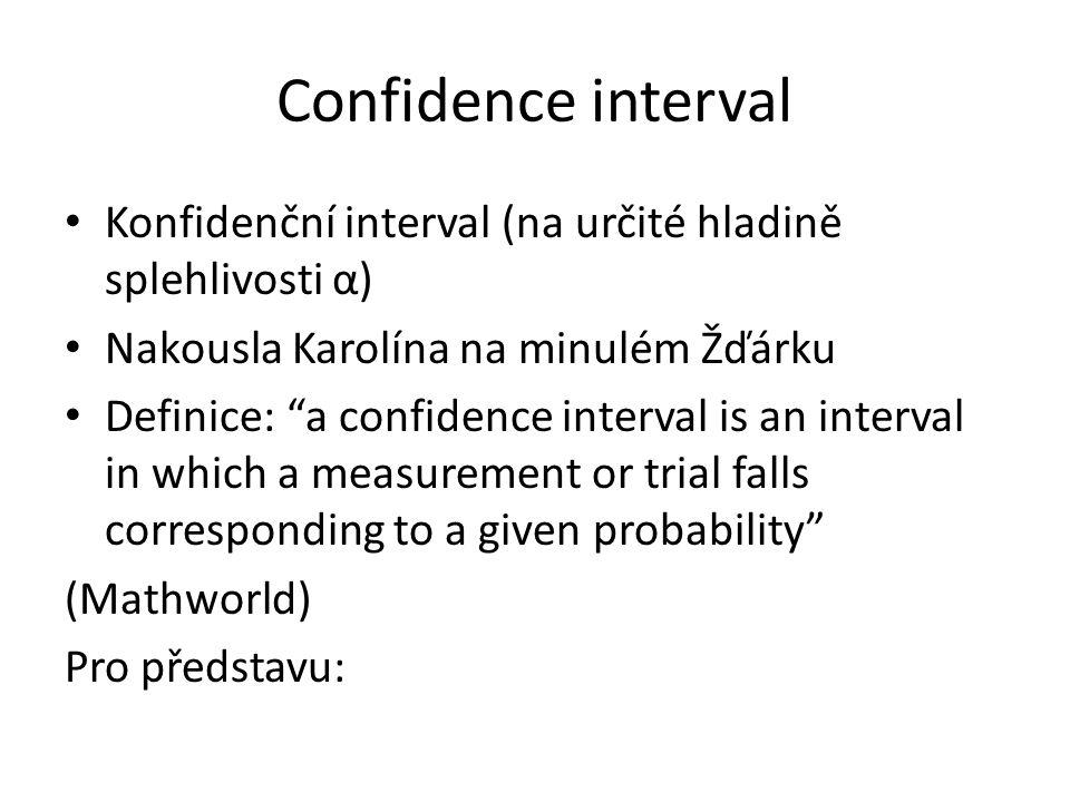 Confidence interval Konfidenční interval (na určité hladině splehlivosti α) Nakousla Karolína na minulém Žďárku.