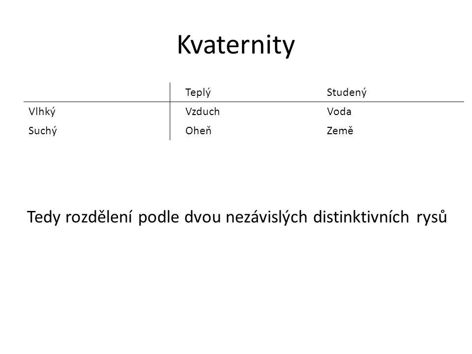 Kvaternity Tedy rozdělení podle dvou nezávislých distinktivních rysů