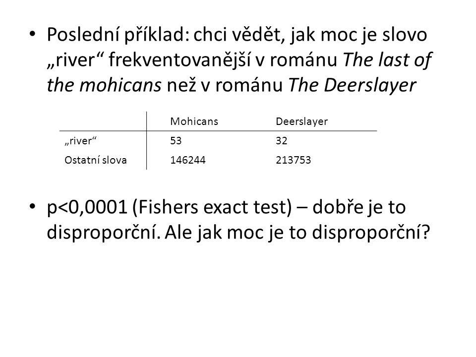 """Poslední příklad: chci vědět, jak moc je slovo """"river frekventovanější v románu The last of the mohicans než v románu The Deerslayer"""