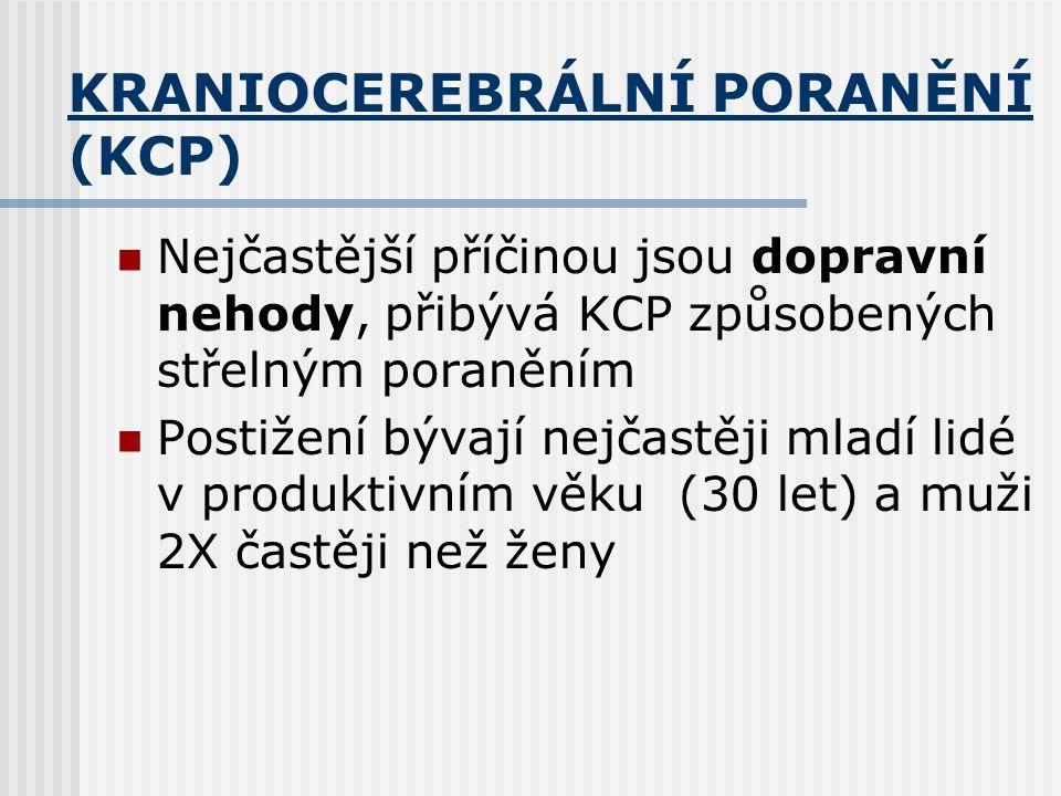 KRANIOCEREBRÁLNÍ PORANĚNÍ (KCP)