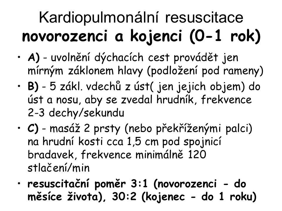 Kardiopulmonální resuscitace novorozenci a kojenci (0-1 rok)