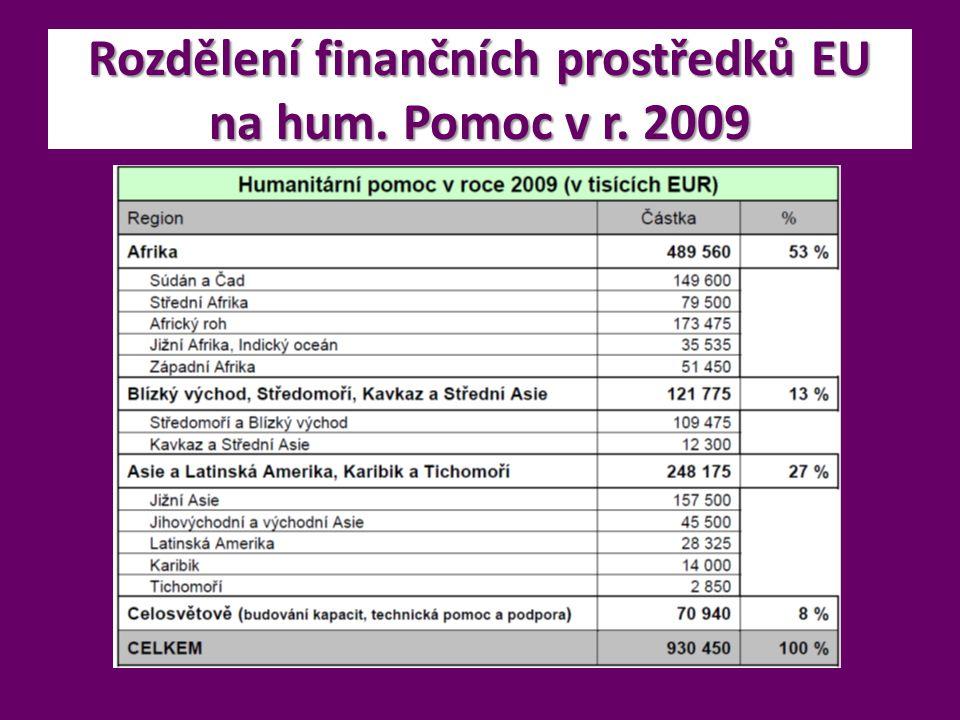 Rozdělení finančních prostředků EU na hum. Pomoc v r. 2009
