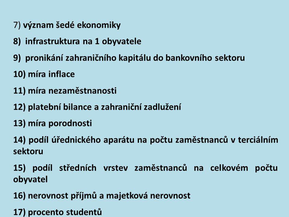 7) význam šedé ekonomiky