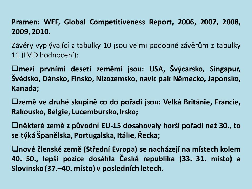 Pramen: WEF, Global Competitiveness Report, 2006, 2007, 2008, 2009, 2010.