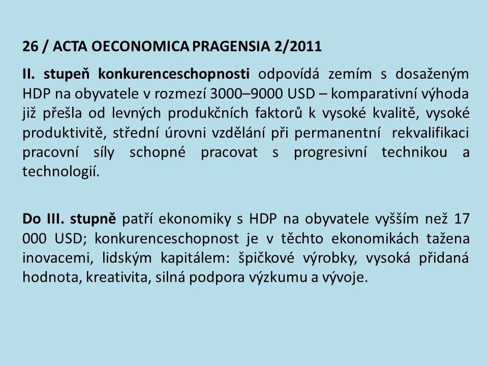 26 / ACTA OECONOMICA PRAGENSIA 2/2011