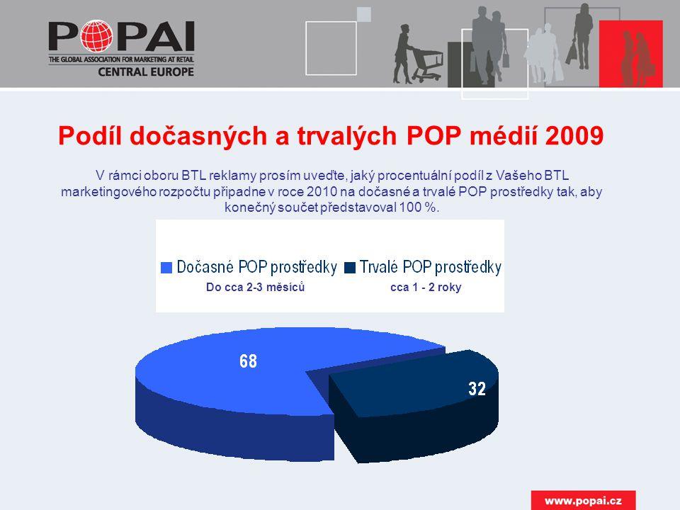 Podíl dočasných a trvalých POP médií 2009