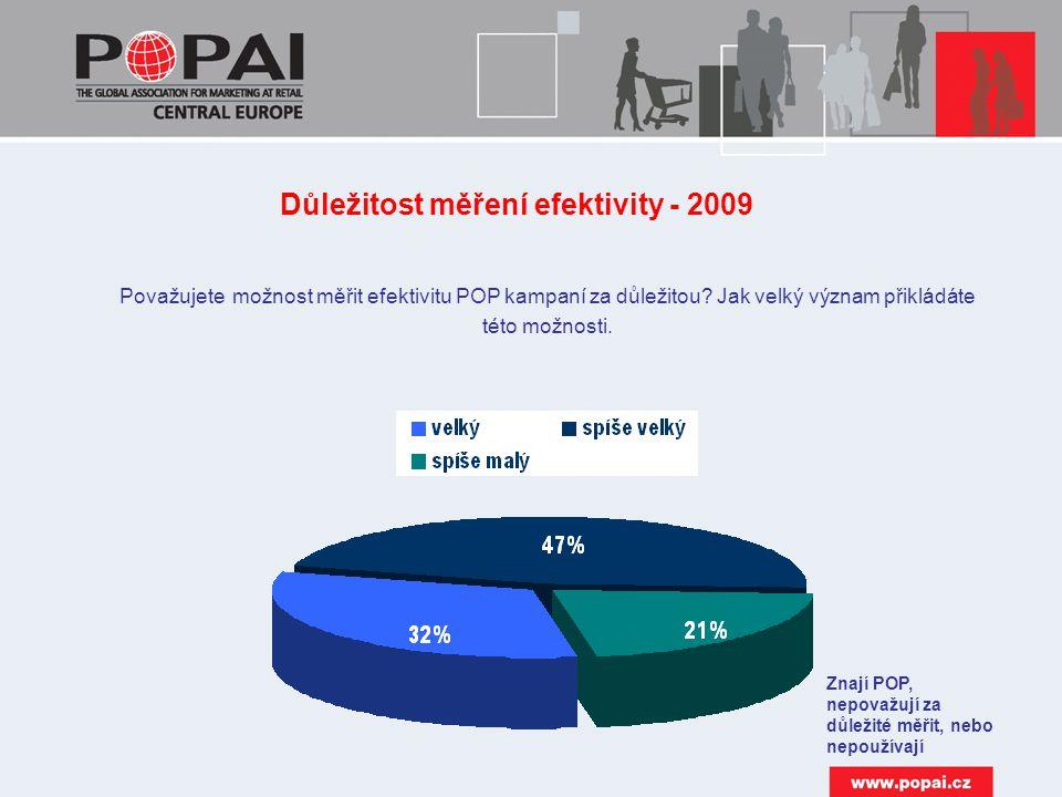 Důležitost měření efektivity - 2009