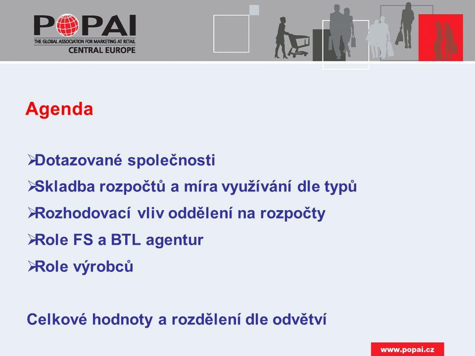 Agenda Dotazované společnosti