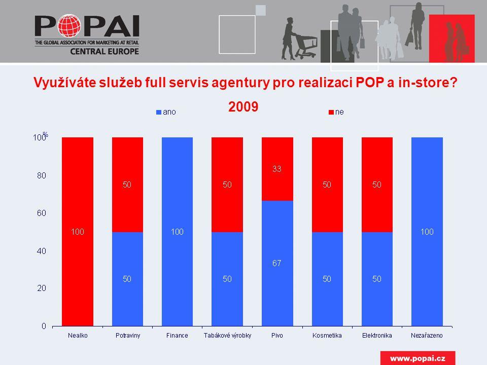 Využíváte služeb full servis agentury pro realizaci POP a in-store