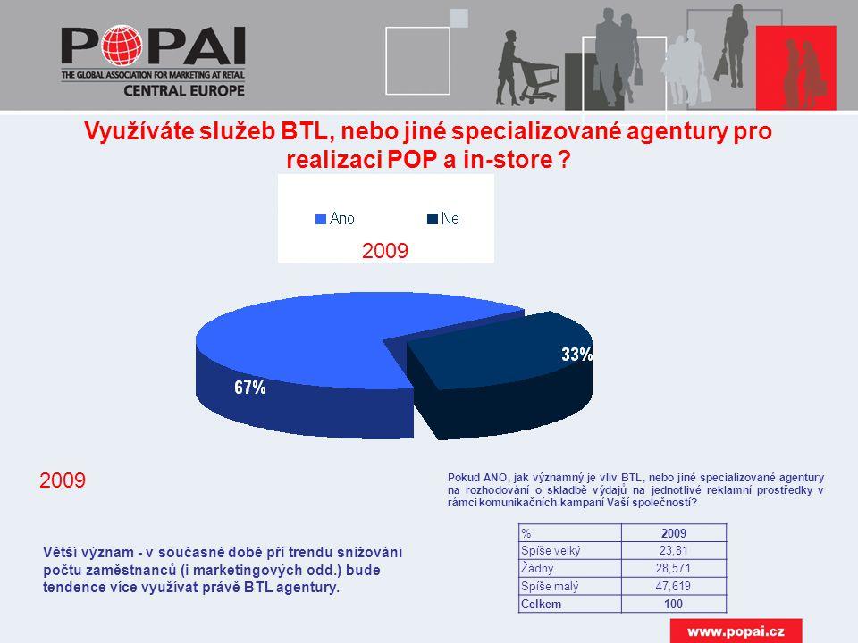 Využíváte služeb BTL, nebo jiné specializované agentury pro realizaci POP a in-store