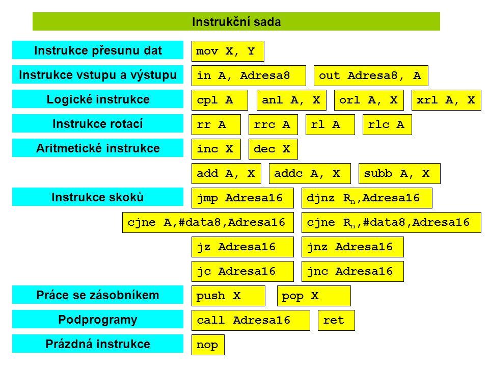 Instrukce vstupu a výstupu Aritmetické instrukce