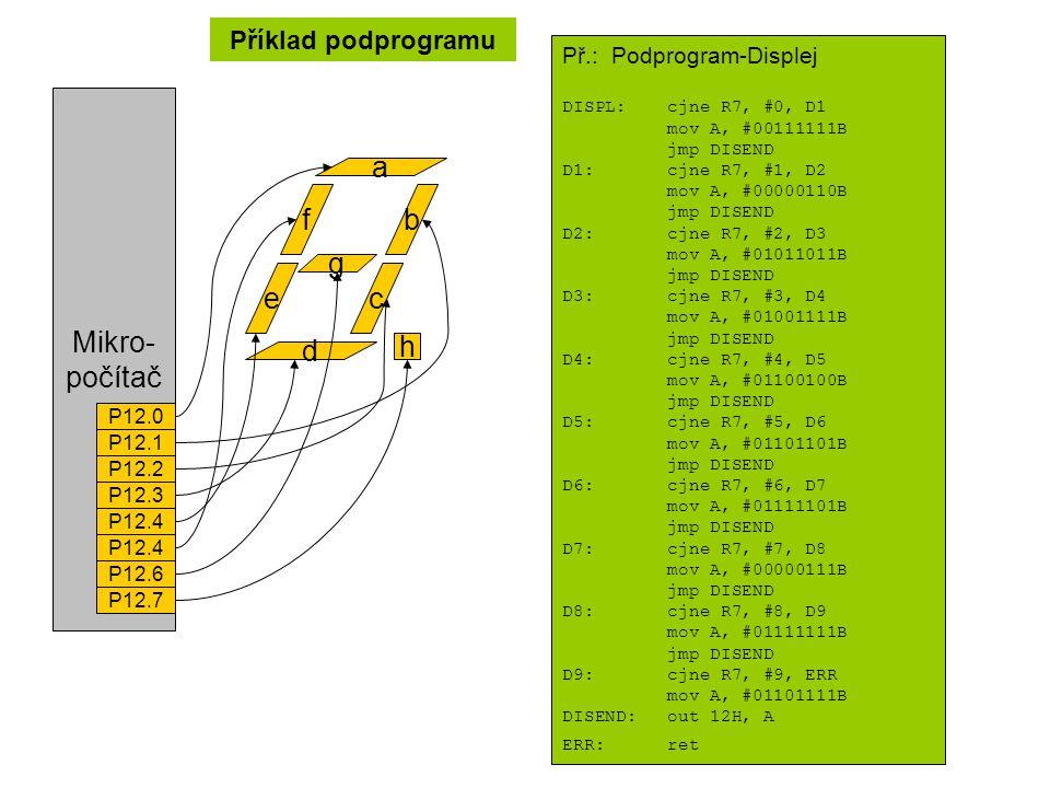 Mikro- počítač a f b g e c h d Příklad podprogramu