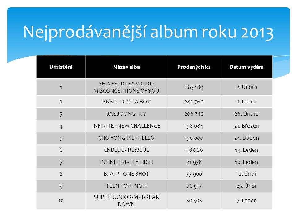 Nejprodávanější album roku 2013