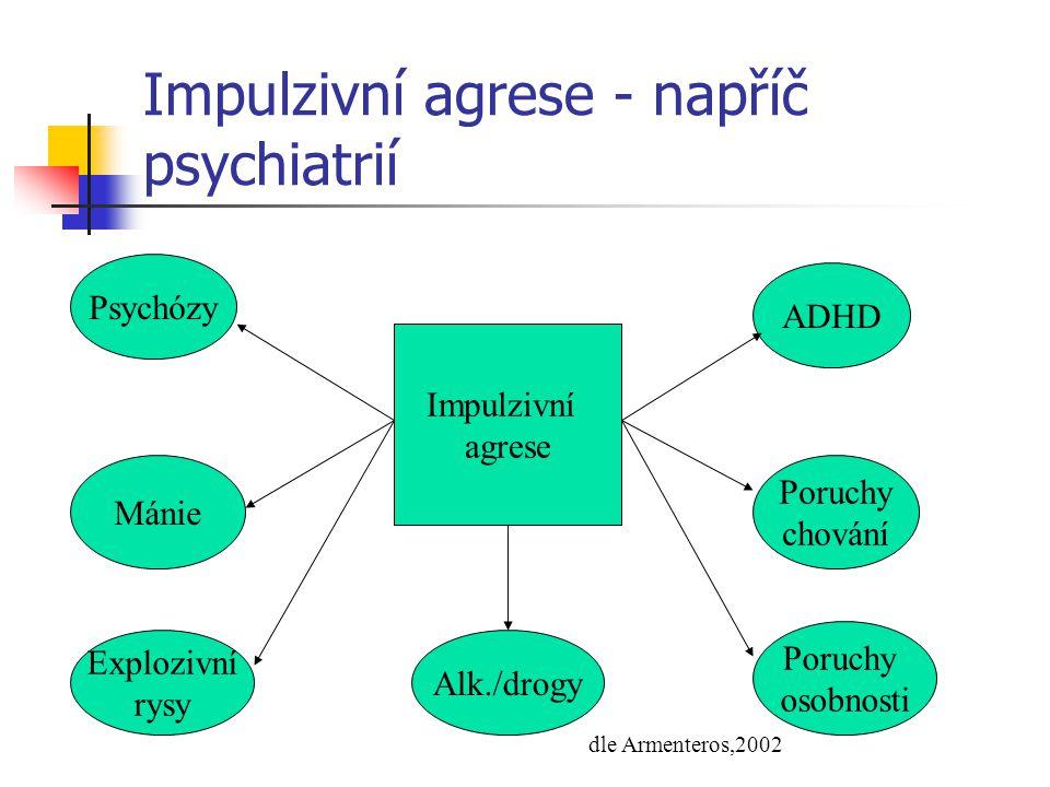 Impulzivní agrese - napříč psychiatrií