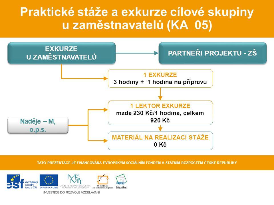 Praktické stáže a exkurze cílové skupiny u zaměstnavatelů (KA 05)