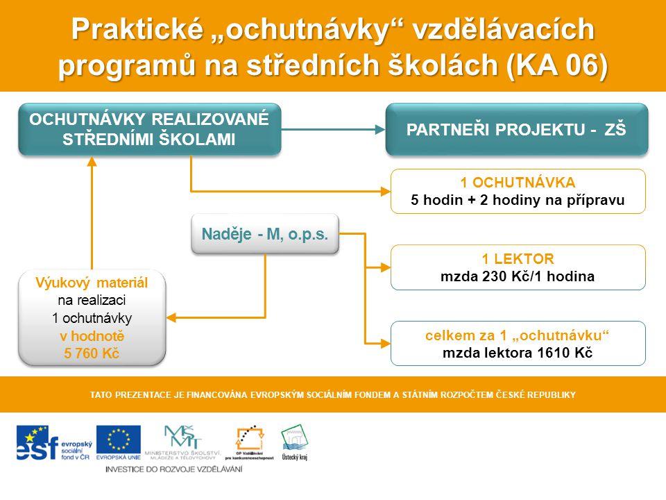 """Praktické """"ochutnávky vzdělávacích programů na středních školách (KA 06)"""