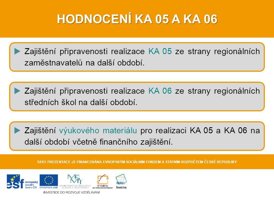 HODNOCENÍ KA 05 A KA 06 Zajištění připravenosti realizace KA 05 ze strany regionálních zaměstnavatelů na další období.