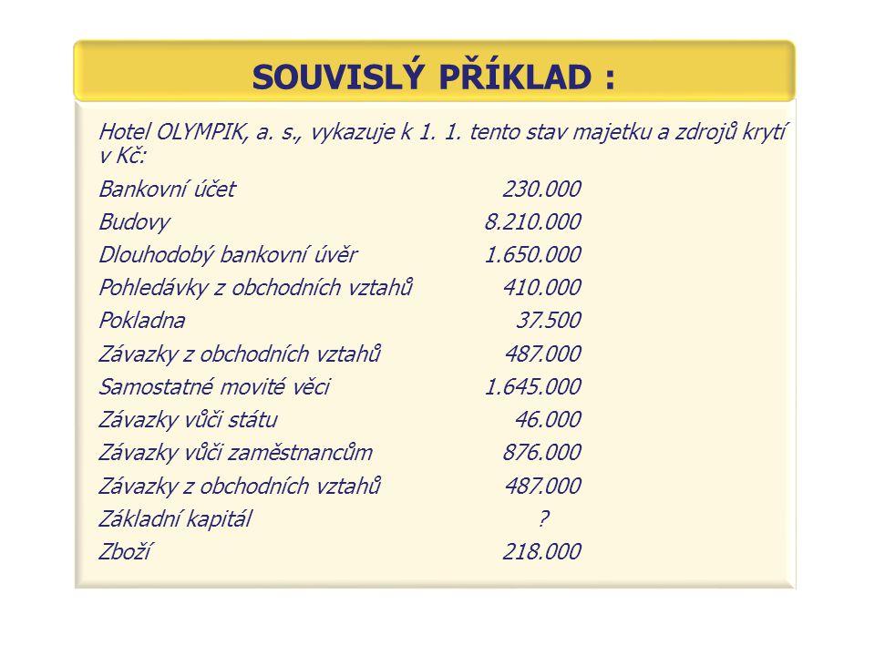 Hotel OLYMPIK, a. s. , vykazuje k 1. 1