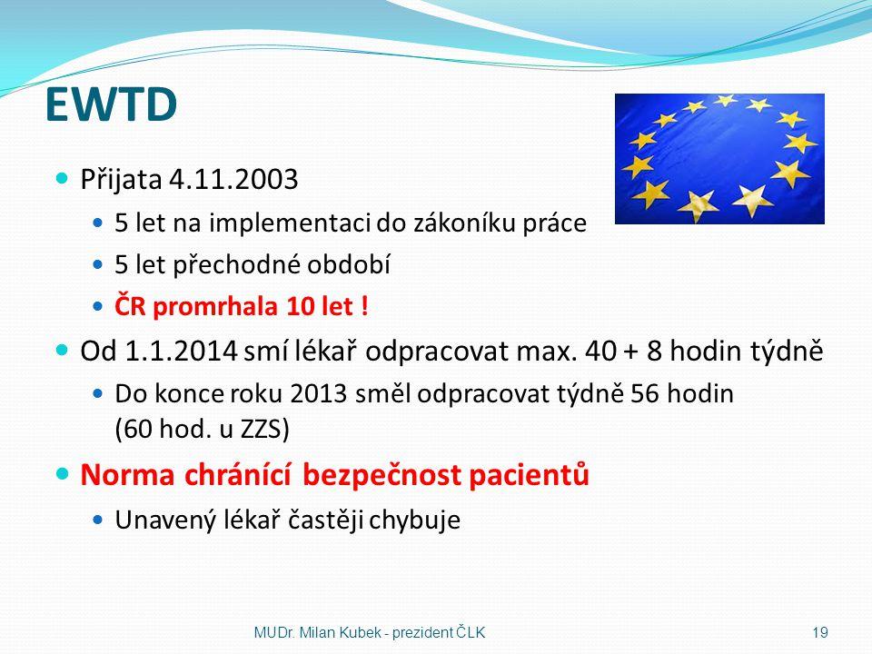 EWTD Norma chránící bezpečnost pacientů Přijata 4.11.2003